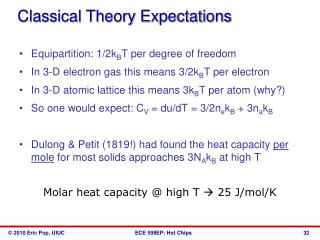Classical Theory Expectations
