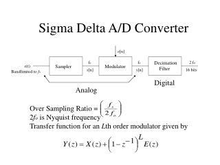 Sigma Delta A/D Converter