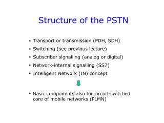 Structure of the PSTN