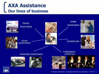 AXA Assistance Our lines of business