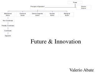 Future & Innovation