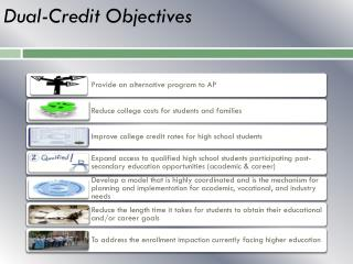 Dual-Credit Objectives
