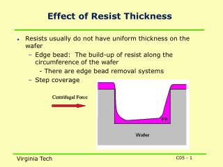 Effect of Resist Thickness