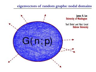 eigenvectors of random graphs: nodal domains