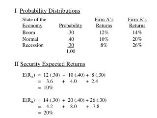 I   Probability Distributions