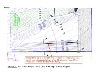 The sand filter has to be moved from this location. The embankment cross section used in the slope stability analysis d