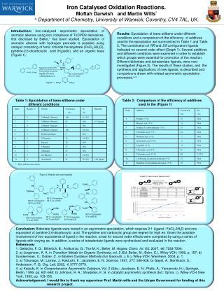 Iron Catalysed Oxidation Reactions. Moftah Darwish   and Martin Wills * *  Department of Chemistry, University of Warwi