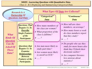 S010Y: Answering Questions with Quantitative Data Class 2:  II.1 Displaying and Summarizing Categorical Data