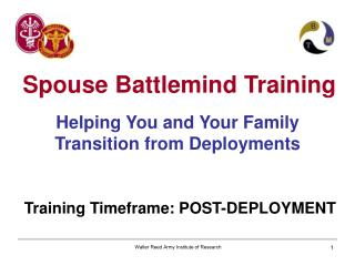 Helping You and Your Family  Transition from Deployments  Training Timeframe: POST-DEPLOYMENT