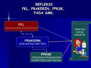 PKL (PRAKTEK KERJA LAPANGAN)