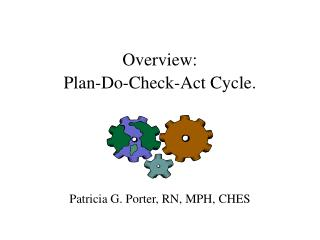 Overview: Plan-Do-Check-Act Cycle.