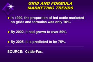 GRID AND FORMULA MARKETING TRENDS