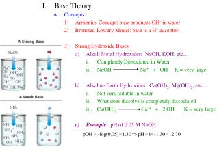 Base Theory Concepts Arrhenius Concept: base produces OH -  in water Bronsted-Lowery Model: base is a H +  acceptor Str