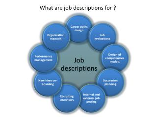 What are job descriptions for ?