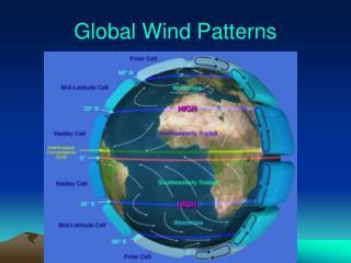 Global Wind Patterns