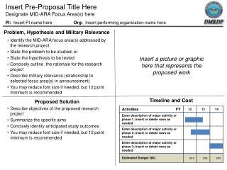 Insert Pre-Proposal Title Here Designate MID-ARA Focus Area(s) here
