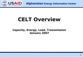 Afghanistan  Energy Information Center