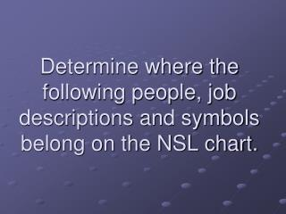 Determine where the following people, job descriptions and symbols belong on the NSL chart.