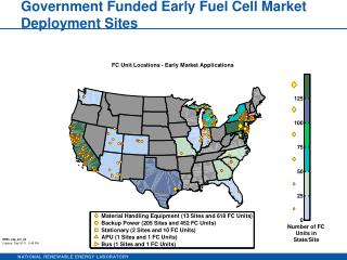 Government Funded Early Fuel Cell Market Deployment Sites