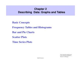 Chapter 2    Describing  Data: Graphs and Tables