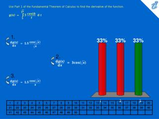 Use Part 1 of the Fundamental Theorem of Calculus to find the derivative of the function. {image}