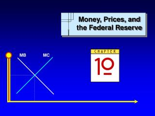 Money, Prices, and the Federal Reserve