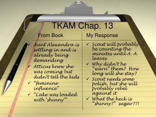 TKAM Chap. 13