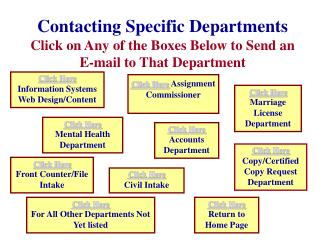 Contacting Specific Departments Click on Any of the Boxes Below to Send an E-mail to That Department