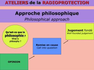Approche philosophique Philosophical approach