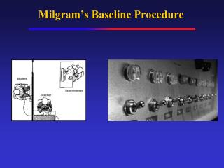 Milgram's Baseline Procedure