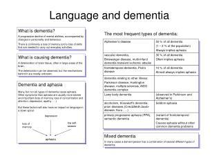 Language and dementia