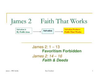 James 2	Faith That Works