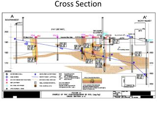 Cross Section