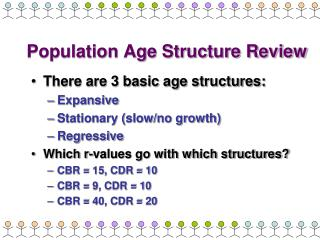 Population Age Structure Review