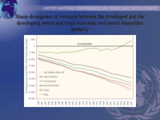 Sharp divergence of incomes between the developed and the developing world and huge economic and social disparities glo