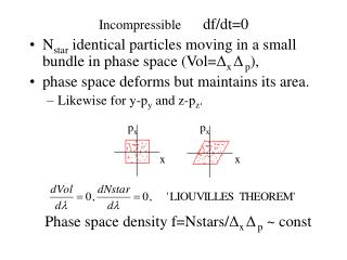 Incompressible df/dt=0 N star  identical particles moving in a small bundle in phase space (Vol= Δ x  Δ  p ),