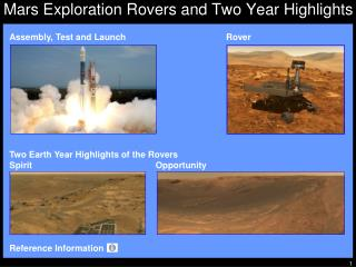 Mars Exploration Rovers and Two Year Highlights