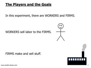The Players and the Goals In this experiment, there are WORKERS and FIRMS. WORKERS sell labor to the FIRMS. FIRMS make