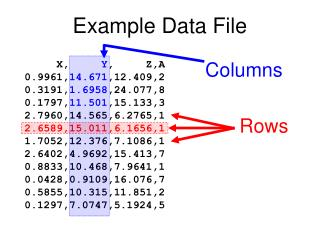 Example Data File