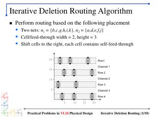 Iterative Deletion Routing Algorithm
