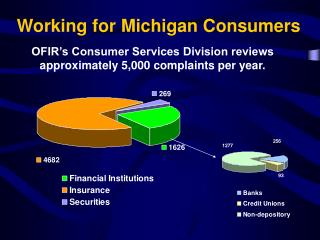 Working for Michigan Consumers