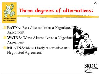 Three degrees of alternatives: