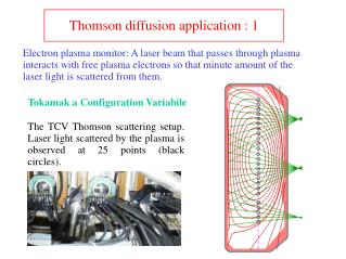 Thomson diffusion application : 1
