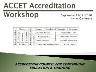 ACCET Accreditation Workshop
