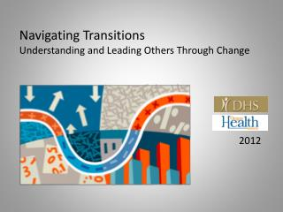 Navigating Transitions Understanding and Leading Others Through Change