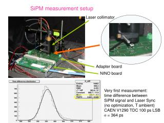 SiPM measurement setup