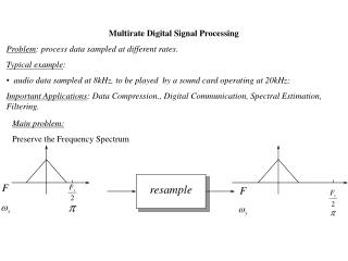 Multirate Digital Signal Processing Problem : process data sampled at different rates. Typical example :