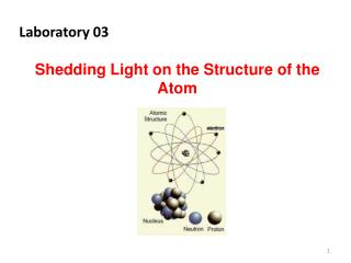 Laboratory 03 Shedding Light on the Structure of the Atom