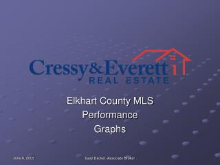 Elkhart County MLS Performance  Graphs