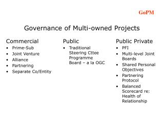 Governance of Multi-owned Projects
